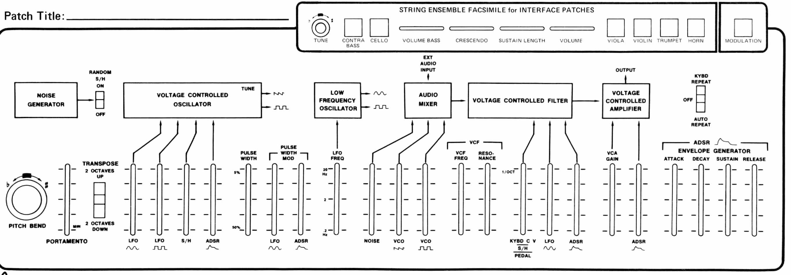 Matrixsynth Arp Axxe Blank Patch Sheet