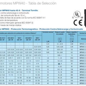 GUARDAMOTOR WEG 16-20 AZ MPW40-3-U020
