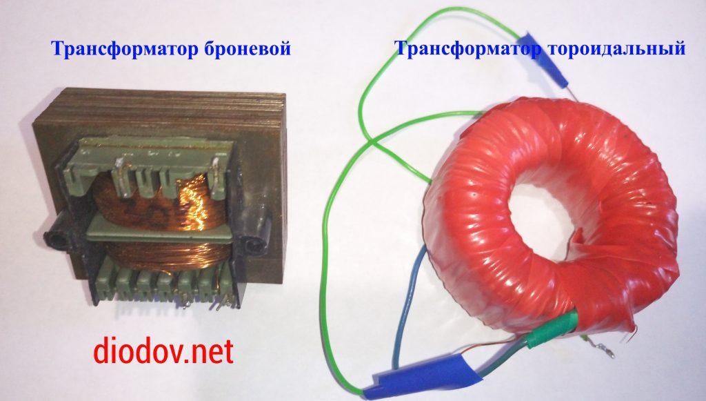 Principe de fonctionnement du transformateur