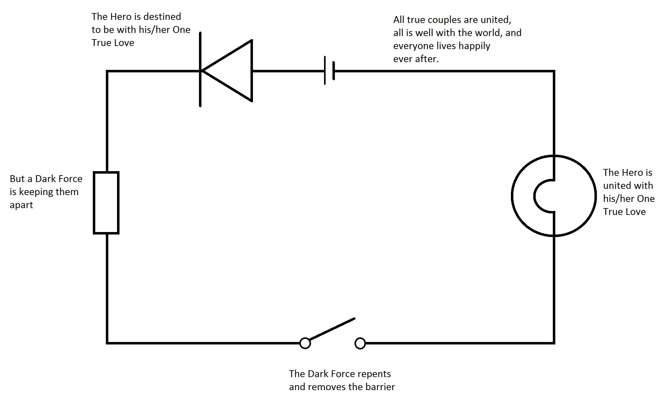 Diagram Of Electrical Circuit