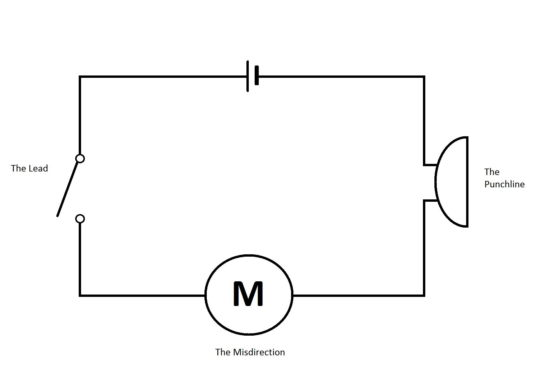 Wrg Circuit Diagram Joke