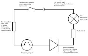 Basic Circuits – electronarrative