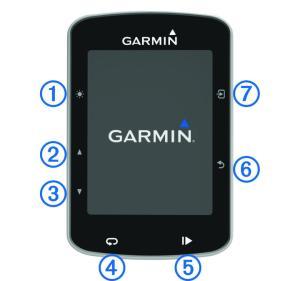 Botones Garmin Edge 520