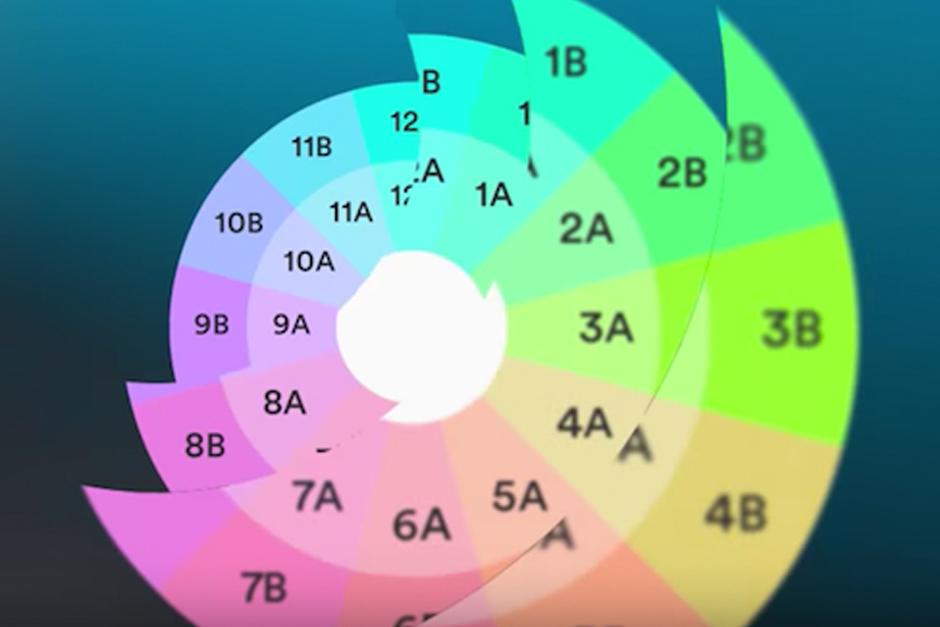 Watch A Tutorial On Harmonic Mixing Tips & Tricks W/ Point Blank's Lead DJ Instructor Ben Bristow