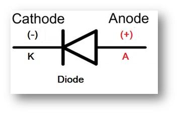 Diode Polarity