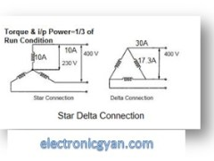 star delta connection
