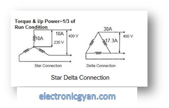 star delta connection