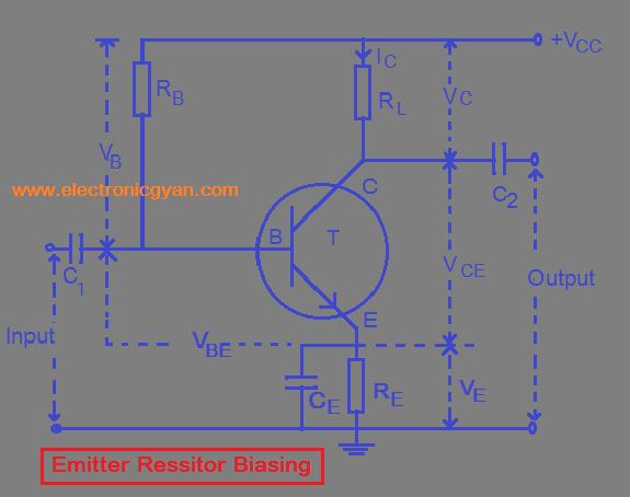 Emitter Resistor Biasing