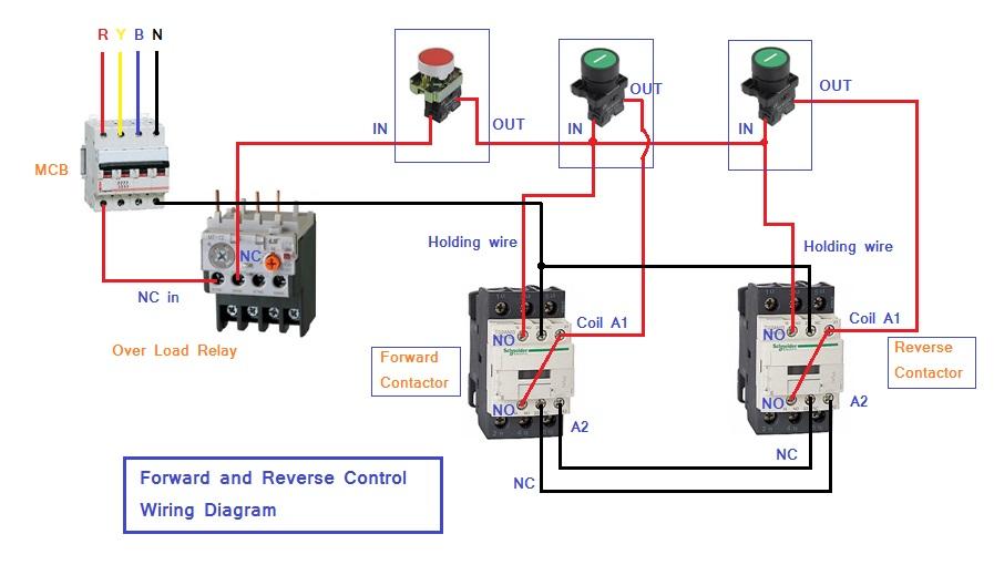 [DIAGRAM_4FR]  forward reverse motor starter | forward and reverse control circuit | A1 A2 Contactor Wiring Diagram |  | electronic gyan