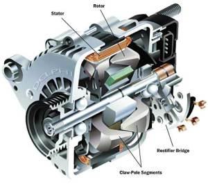 Thermal Design Challenges in Automotive Alternator Power
