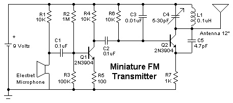 Mini FM Broadcast Transmitter