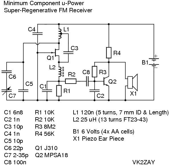 FM Broadcast Receiver