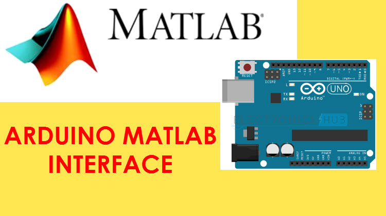 Arduino-MATLAB-Interface-Featured-Image