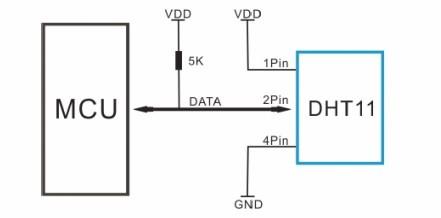 MCU مع متحكّم DHT11 الشّكل(1): وصل الحسّاس