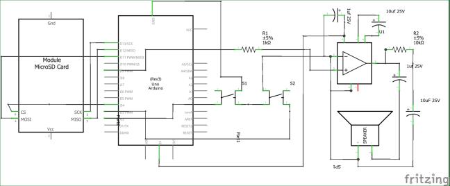 الشكل (2):مخطّطَ الدّارةِ