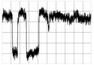 ضجيج دفقي مقاس، مأخوذ من تطبيق موقع Maxim integrated للتعامل مع الضجيج في سلسلة الإشارة، ويكون المقياس الأفقي 0.4 لكل تقسيمة.