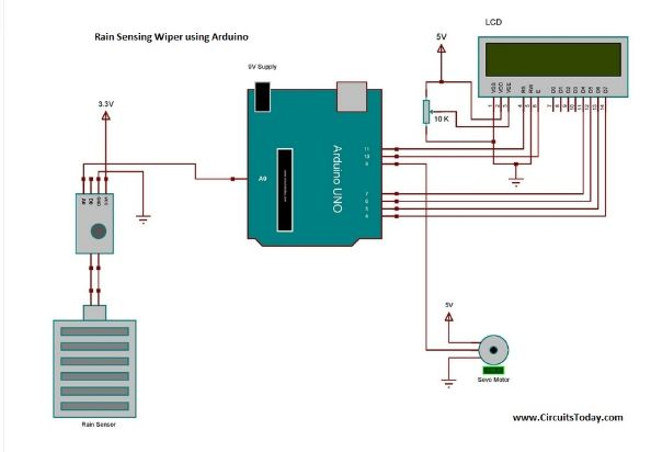 مخطط توصيل حساس المطر ومحرك Servo مع الأردوينو