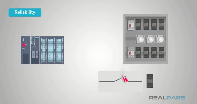يوضّح الموثوقيّة في أنظمة PLC مقارنةً مع أنظمة التبديل RELAY.