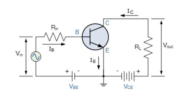 توصيلة الباعث المشترك (حقوق الصورة: موقع electronics-tutorials)