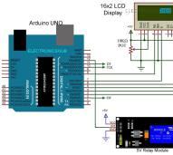 نموذج لترانزستور الأثر الحقلي JFET (حقوق الصورة: موقع electronics tutorials )