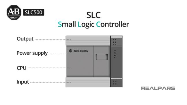 توضح أجزاء SLC (مصدر الصورة: موقع realpars)