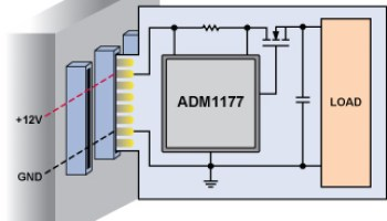 What is an EFT Switch - Electronic Funds Transfer switch