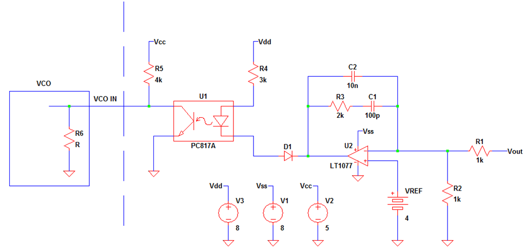 How to Analyze Optocoupler in Feedback System | ElectronicsBeliever