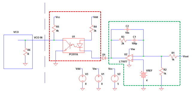 How to Analyze Optocoupler in Feedback System