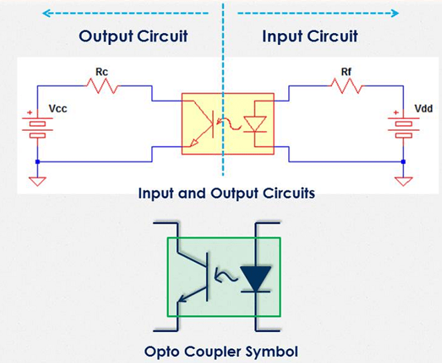How Optocoupler Works | ElectronicsBeliever on electrical schematic, audio schematic, gps schematic, amp schematic, switch schematic, sensor schematic, power schematic, relay schematic, inductor schematic, electronic schematic, wireless schematic, motor schematic,