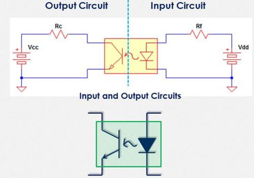 How Optocoupler Works