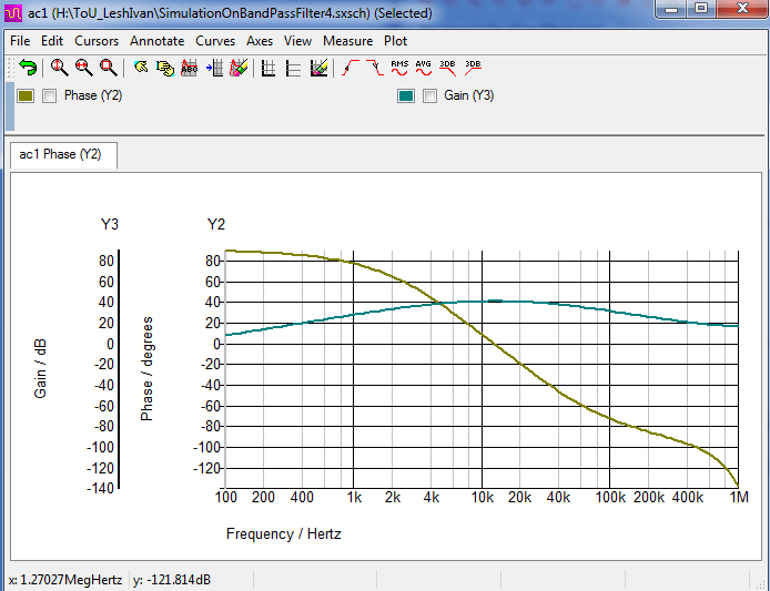 Tools That Can be Used in Control System Design: gain and phase margin plots