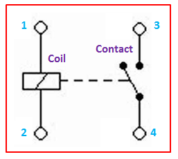 Design Considerations Using Relay