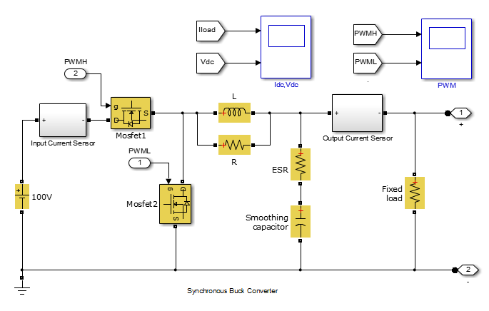 Tools That Can be Used in Control System Design: plant modelling in simpowersystems
