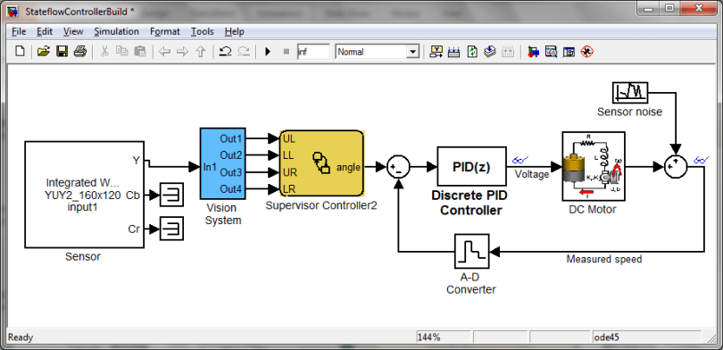 Tools That Can be Used in Control System Design: state control simulation