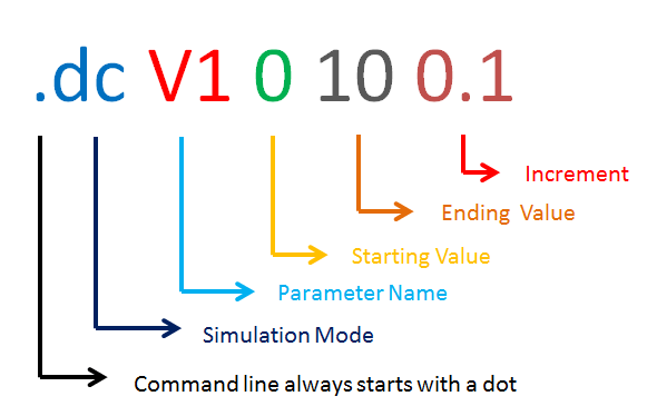 LTSpice voltage sweep command