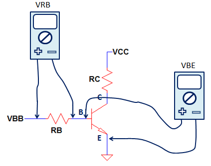 VCE measurement