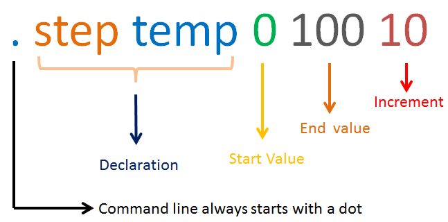 LTSpice temperature sweep command
