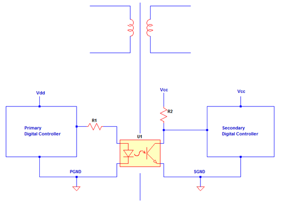 Common Application of Optocoupler in Today's Electronic Circuits