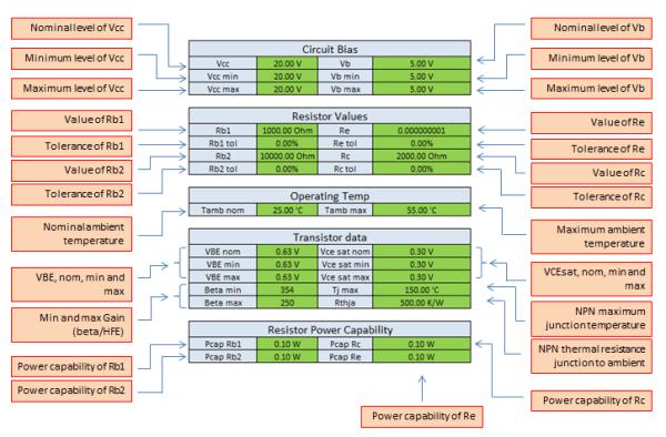 NPN Transistor Biasing Tool