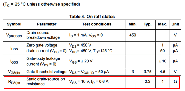 How to use MOSFET RDSon Table