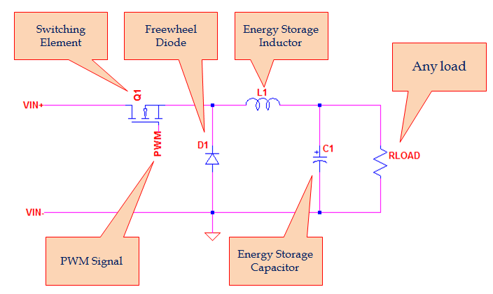 Ccm noninverting buck–boost converter with fast duty-cycle.