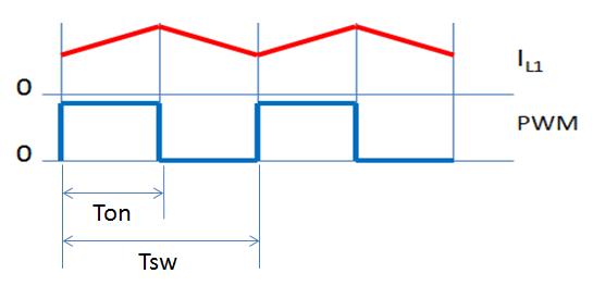 Buck Converter Duty Cycle Derivation