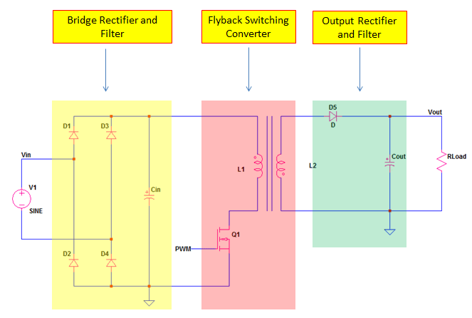 Switch Mode Power Supply Blocks