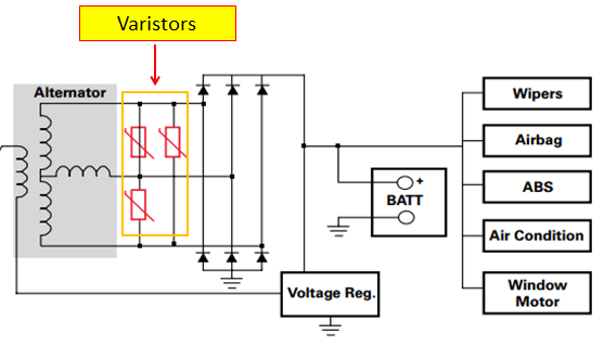 Varistors in automotive