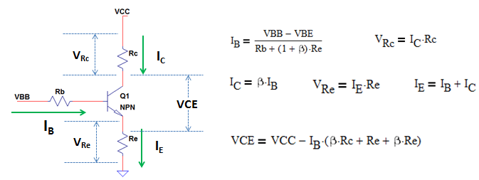 derive equations for NPN transistor with emitter resistor