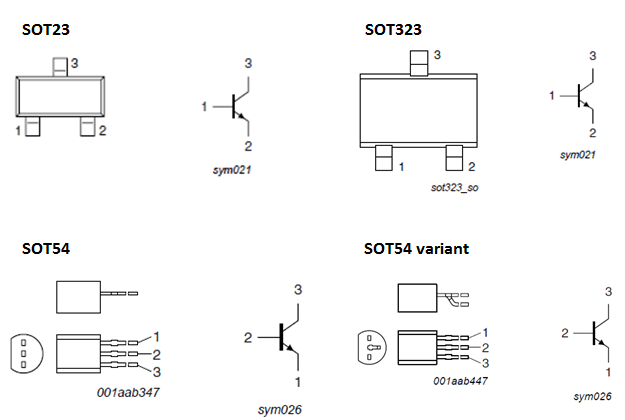 Small signal NPN transistor package