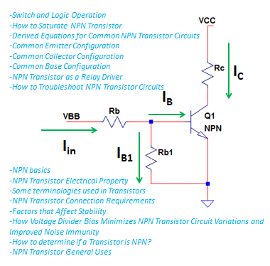 NPN Transistor Principles and Practical Uses - ElectronicsBeliever