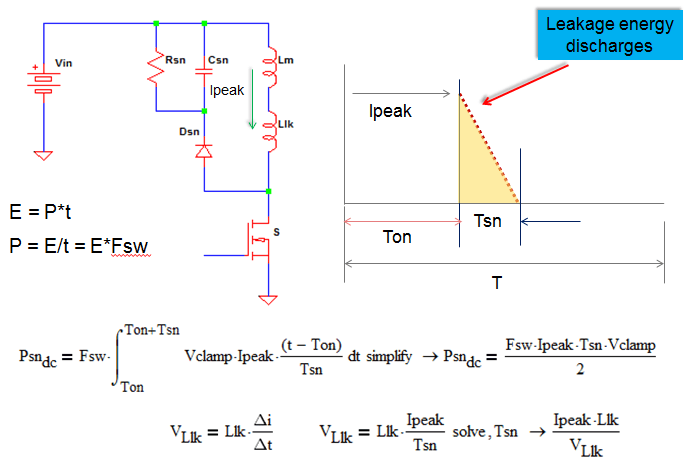 RCD clamp derivation