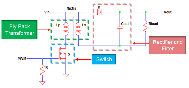 flyback converter for offline switch mode power supply
