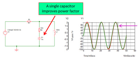 passive power factor correction purpose